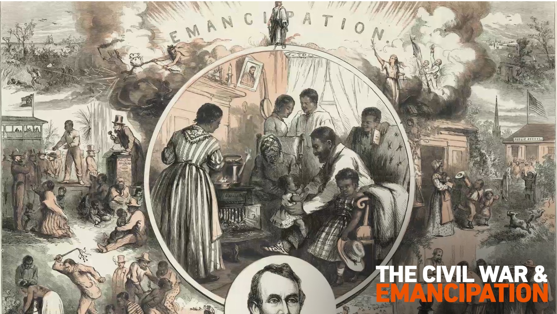 Civil War and Emancipation | Black History in Two Minutes (or so)